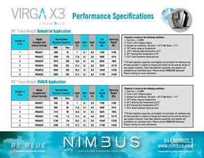 VIRGA X3™ Performance Specifications