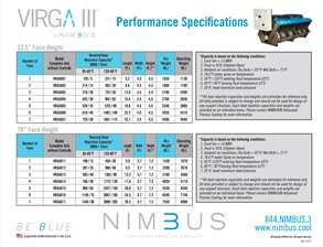 VIRGA III Advanced Process Cooling Performance Specifications