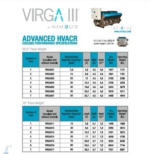 VIRGA III Advanced HVACR Cooling Performance Specifications